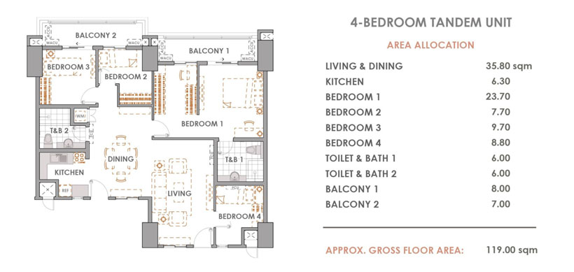 DMCI Homes CAMERON RESIDENCES Roosevelt Avenue Quezon City Condo 4-bedroom unit