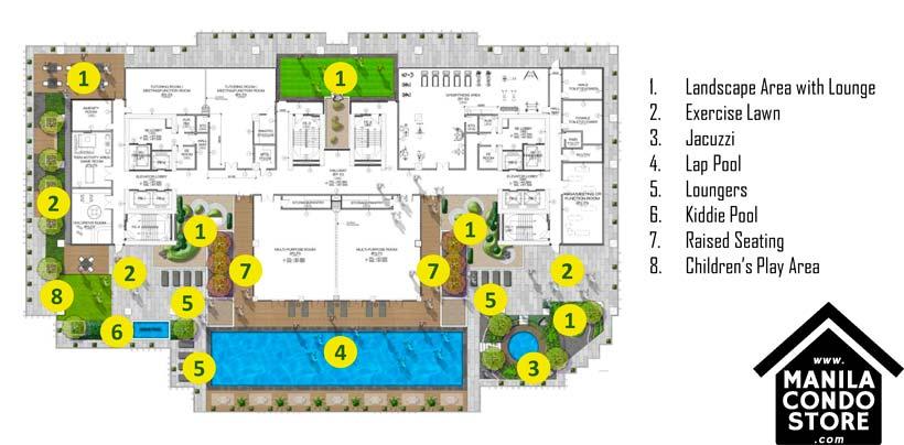 Federal Land Grand Midori Ortigas Condo Site Development Plan