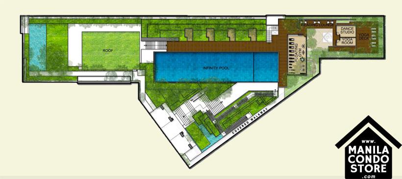 Robinsons The Velaris Residences Bridgetowne Rosario Pasig Condo Site Development Plan